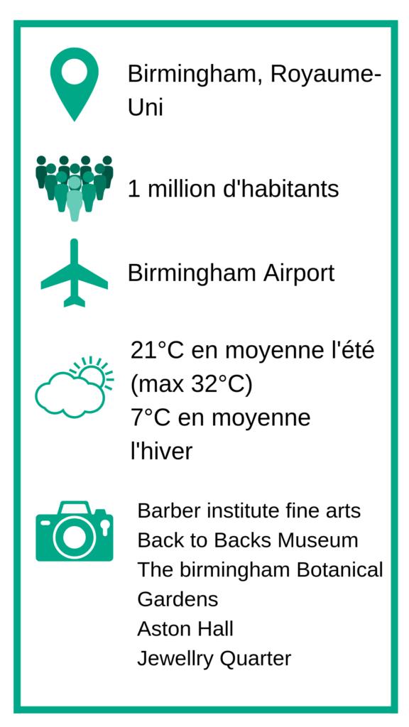 Informations essentiels pour un séjour à Birmingham